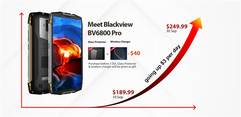 You could purchase a powerful Blackview BV6800 Pro at a lowest price from September 10th
